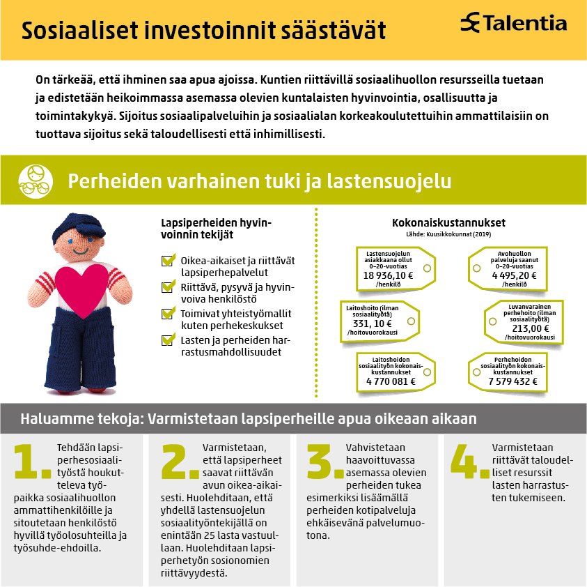 Infograafi siitä, miten varhainen tuki lapsiperheille tuottaa säästöjä