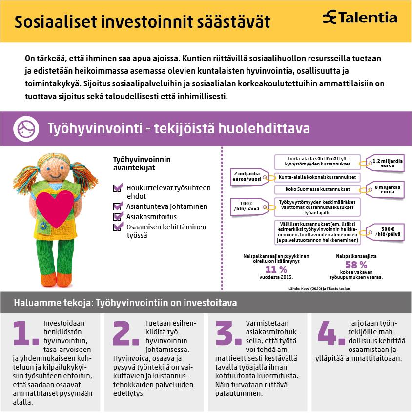 Infograafi siitä, miten sosiaalialan työntekijöiden työhyvinvointiin on kannattavaa investoida