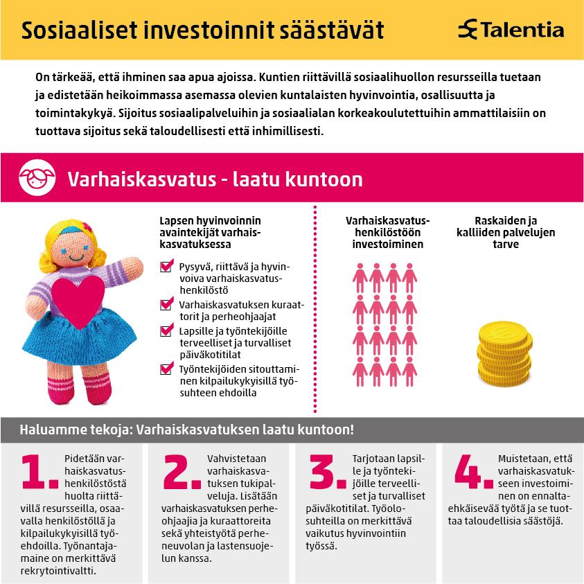 Infograafi siitä, miten varhaiskasvatuksen laatuun panostaminen tuottaa säästöjä ja hyvinvointia